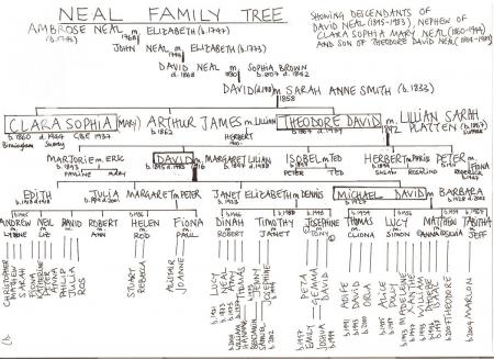 The Neal family tree
